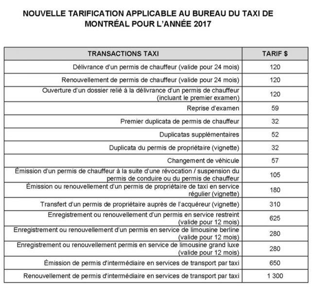 nouvelle tarification en vigueur au bureau du taxi de. Black Bedroom Furniture Sets. Home Design Ideas